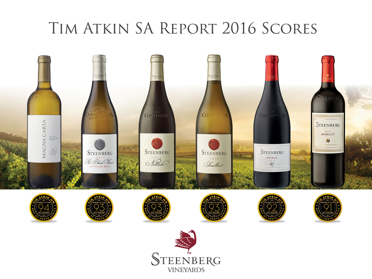 Steenberg aces Tim Atkin Report with six 91+ distinctions